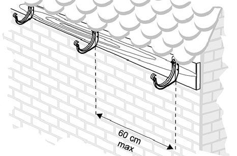 Установка водосточной системы
